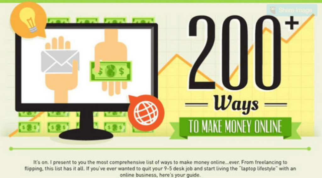 Infographic: Over 200 Resources for Making Money Online